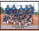 6U-Runner-Up - BT Venom